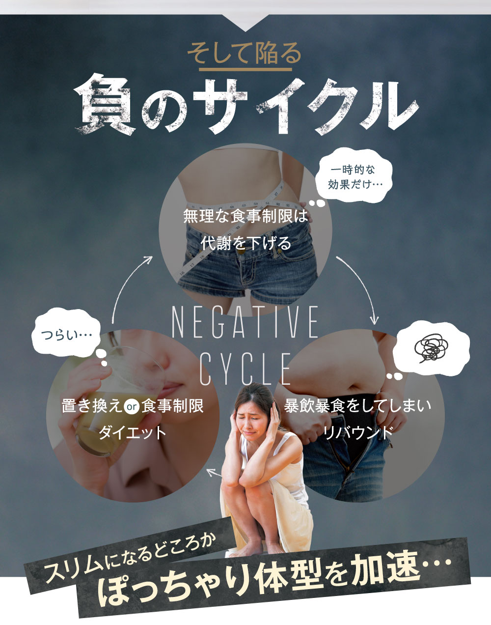 neGativecycle