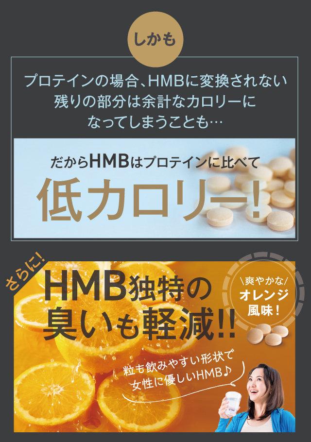 だからHMBはプロテインに比べて低カロリー! HMB独特の臭いも軽減!!